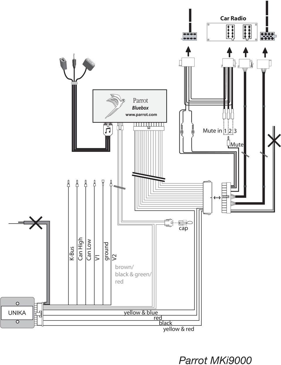 Parrot Mki9200 Wiring Diagram : Parrot mki installation wiring diagram