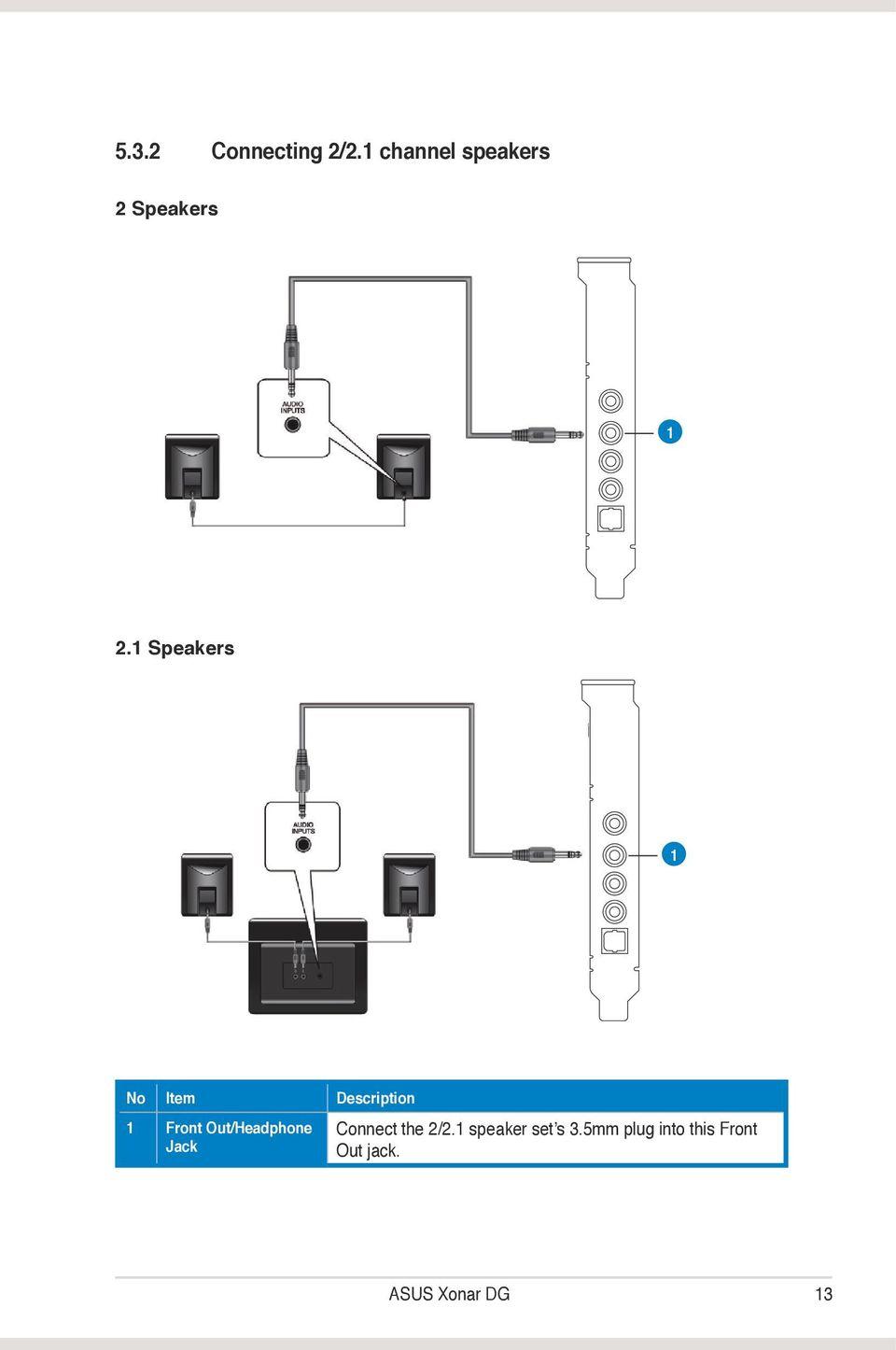 Xonar DG. PCI 5.1 & Headphone Amp Audio Card. User manual