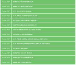 maruti 800 wiring diagram pdf audi tt wiring diagram pdf maruti suzuki 800 1980 maruti suzuki [ 960 x 1436 Pixel ]
