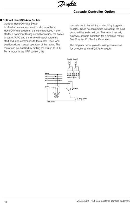 small resolution of square d hoa wiring diagram wiring diagram instruction manual cascade controller option vlt 6000 hvac description