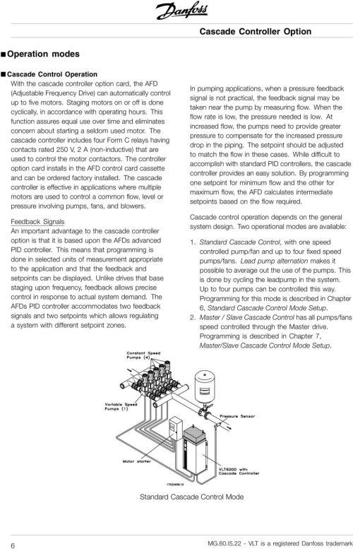 small resolution of danfoss vlt 6000 hvac instruction manual ersatzteile danfoss vlt wiring diagram