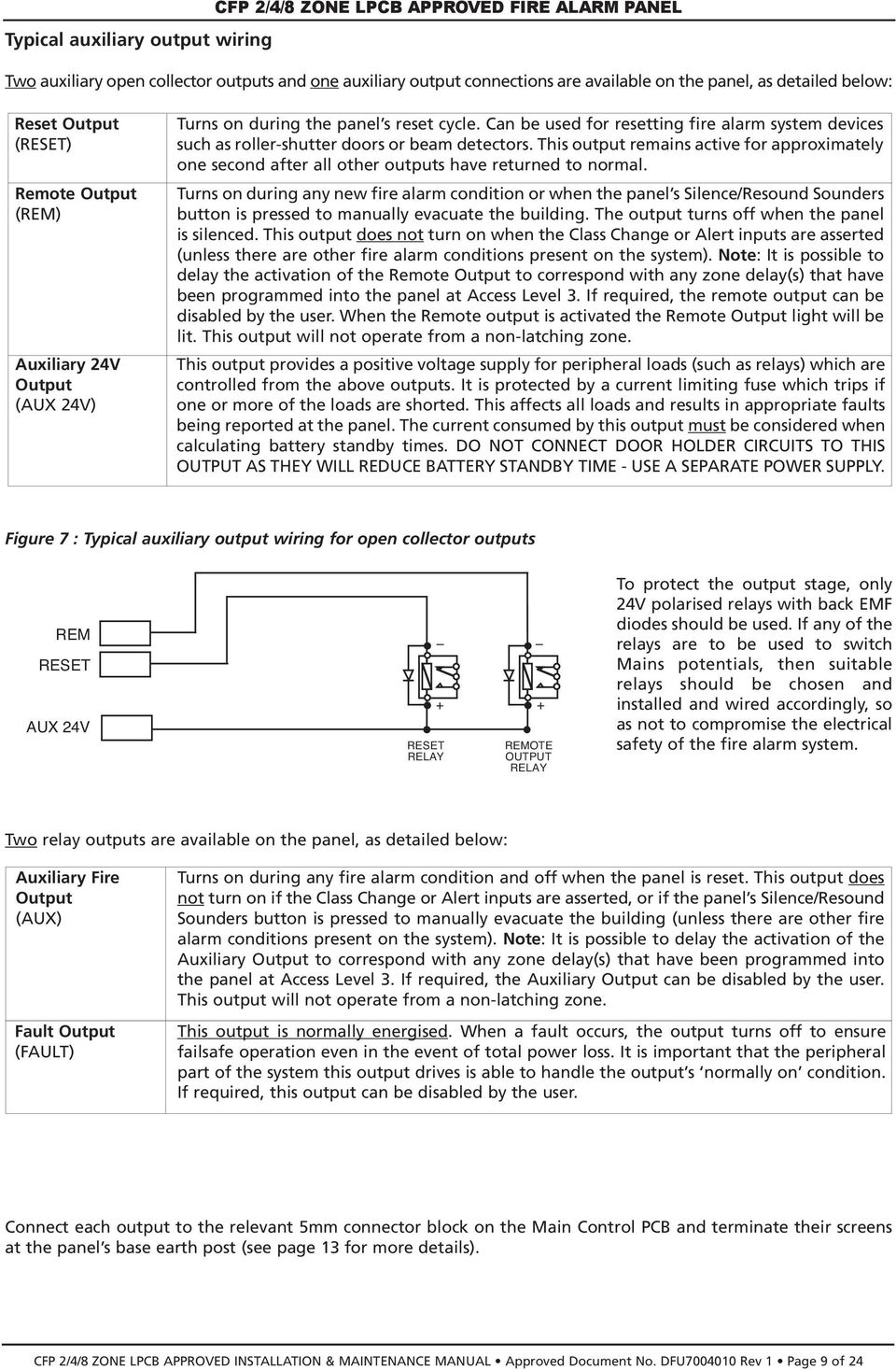 medium resolution of figure 719 typical fire alarm system schematic diagram wiring figure 719 typical fire alarm system schematic diagram