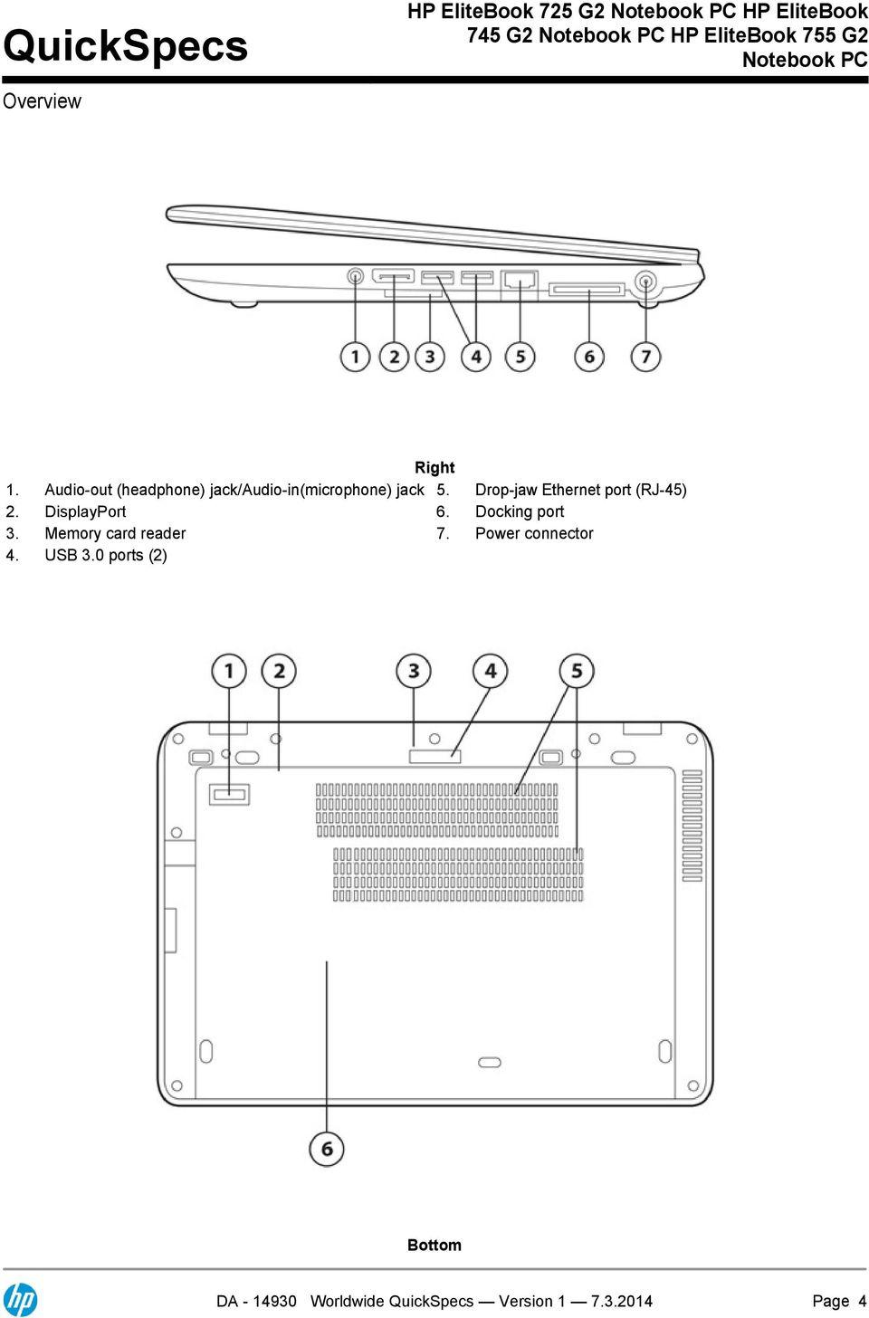 QuickSpecs. HP EliteBook 725 G2 Notebook PC. HP EliteBook