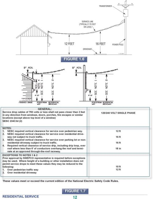 small resolution of 240 3 phase wiring diagram residential