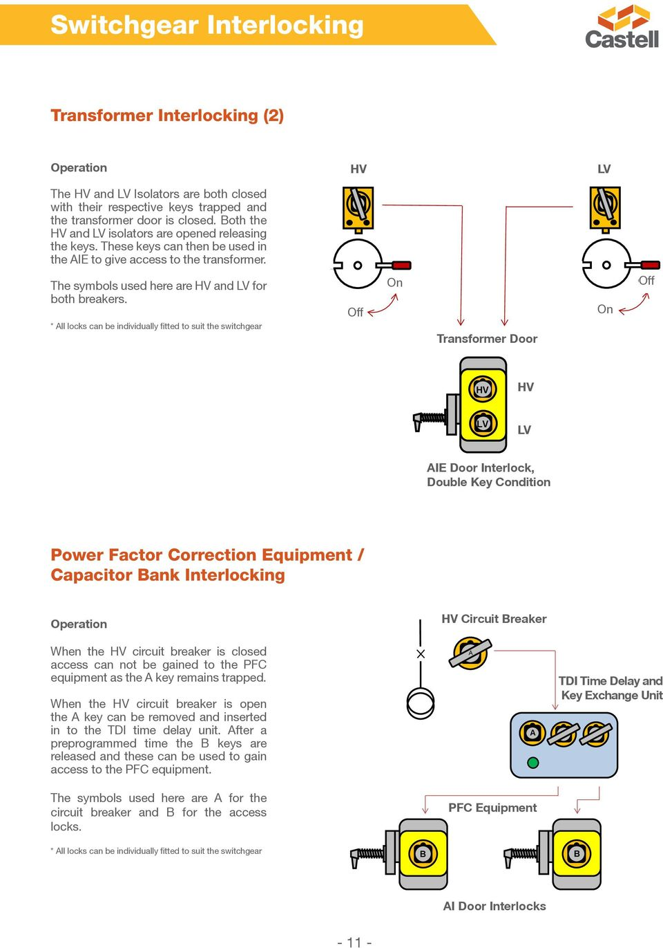 hight resolution of ll locks can be individually fitted to suit the switchgear off off on on transformer