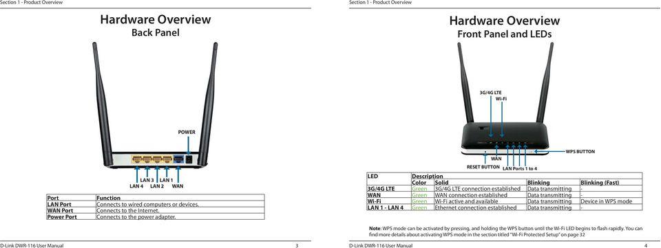 User Manual. Preface. Wireless N300 Multi-WAN Router