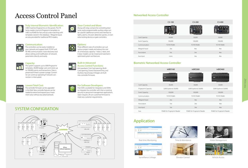 PRODUCT CATALOGUE. Company Introduction ZKSoftware