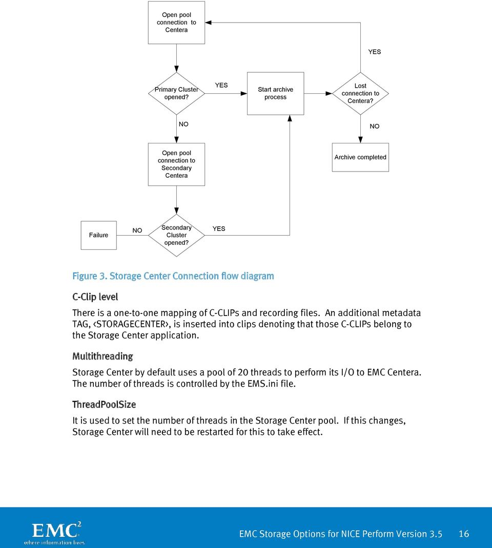 medium resolution of storage center connection flow diagram c clip level there is a one to