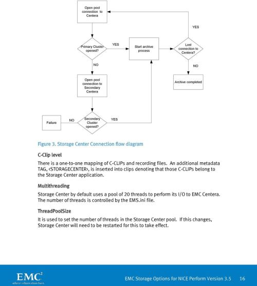 small resolution of storage center connection flow diagram c clip level there is a one to