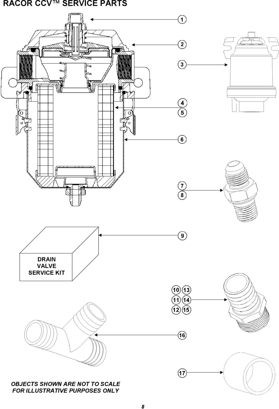 Racor CCV. Crankcase Ventilation Filter Systems