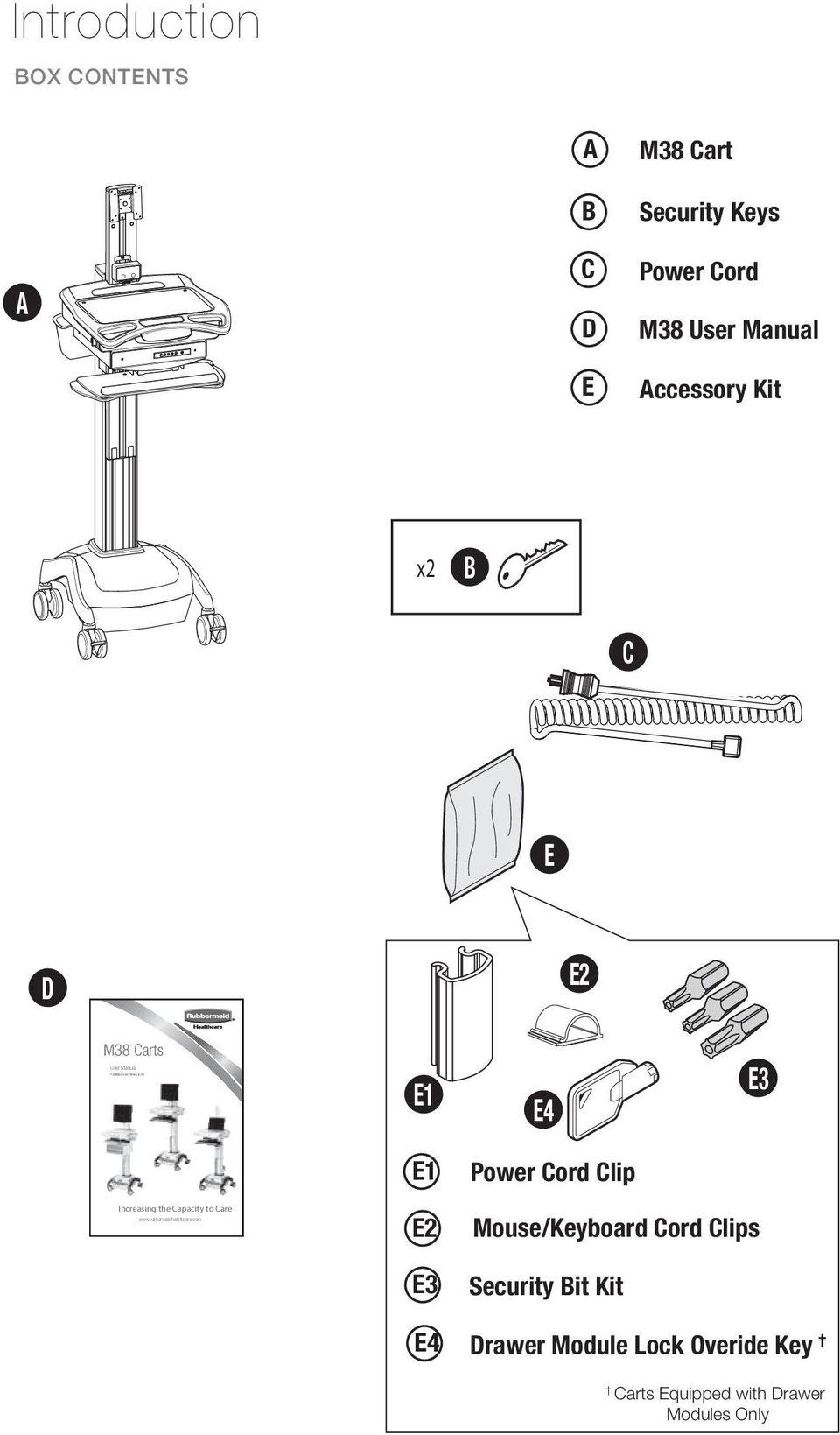 M38 Carts. Increasing the Capacity to Care. User Manual