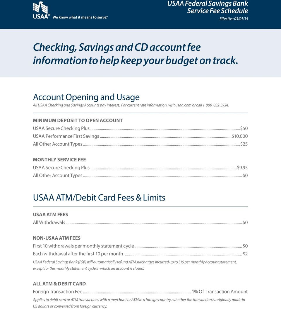 Usaa Overnight Debit Card Wiring Money With Expedited Creativeletter Co