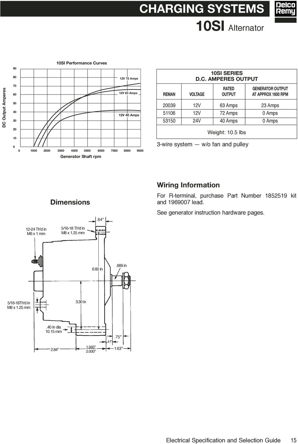 cs130 alternator wiring diagram kawasaki mule 3010 parts electrical specifications & selection guide - pdf