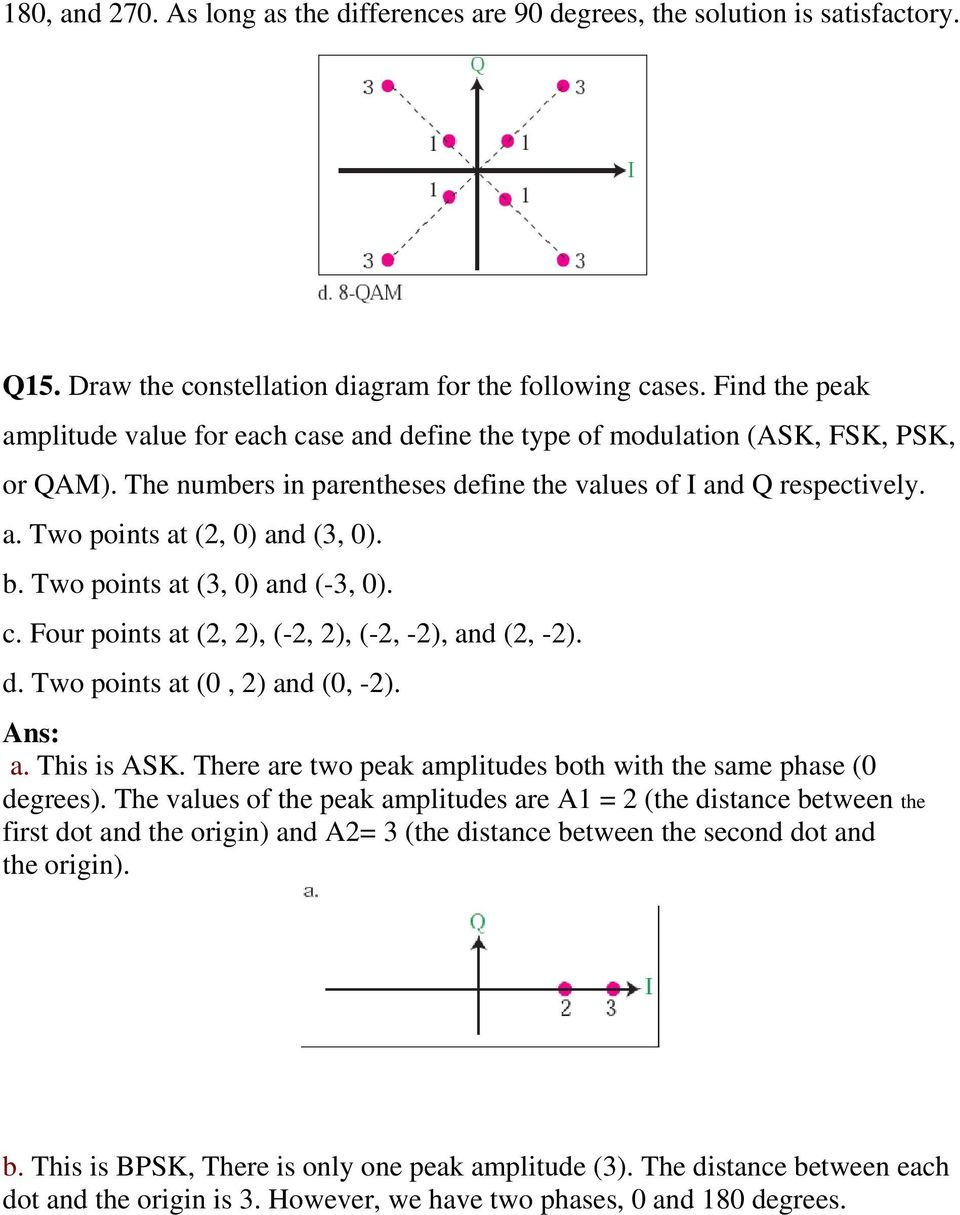 constellation diagram in digital communication 250cc quad bike wiring chap 5 data pdf b two points at 3 0 and