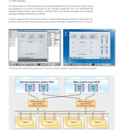 it clearly represents the process information in taskoriented displays tailored for the specific application  [ 960 x 1305 Pixel ]