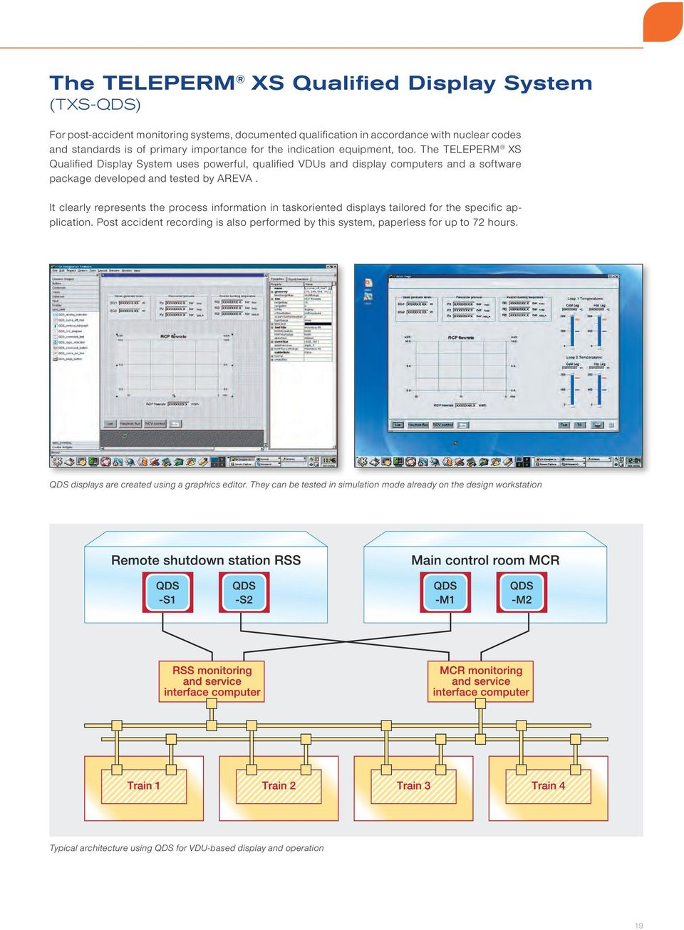 medium resolution of it clearly represents the process information in taskoriented displays tailored for the specific application