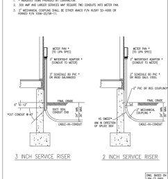 300 meter base wiring diagram generac wiring diagram [ 960 x 1266 Pixel ]