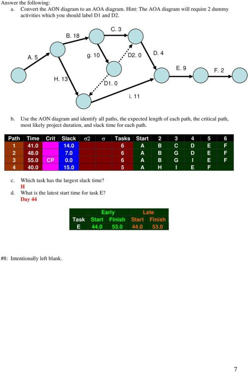 small resolution of use the aon diagram and identify all paths the expected length of each path