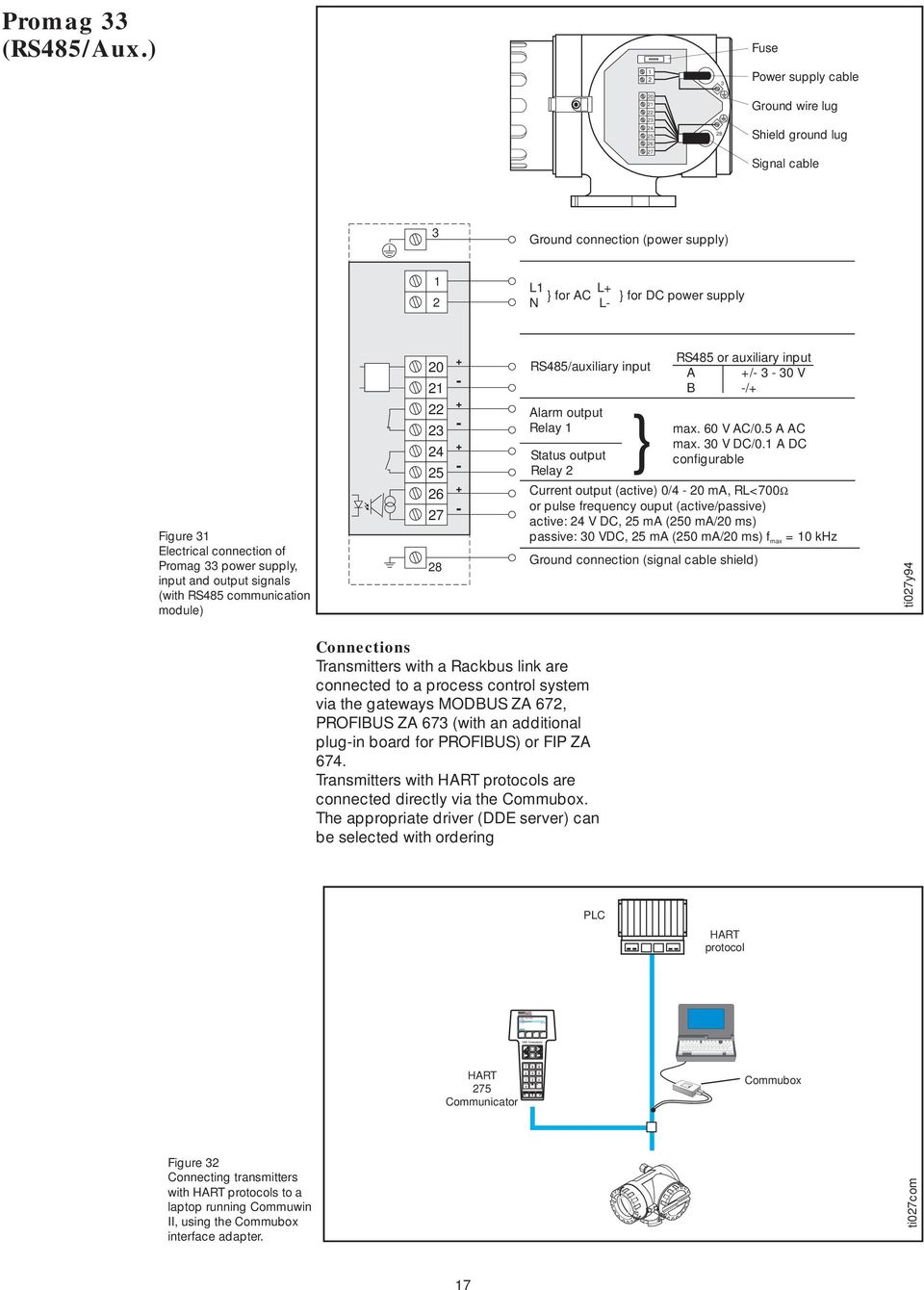 Profibus Wiring Diagram Auto Electrical Relay No Nc Connection Related With