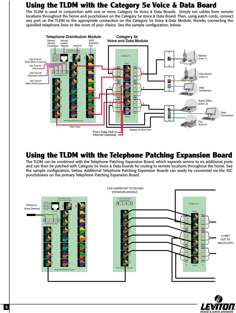 hight resolution of then using patch cords connect any port on the tldm to the appropriate connection