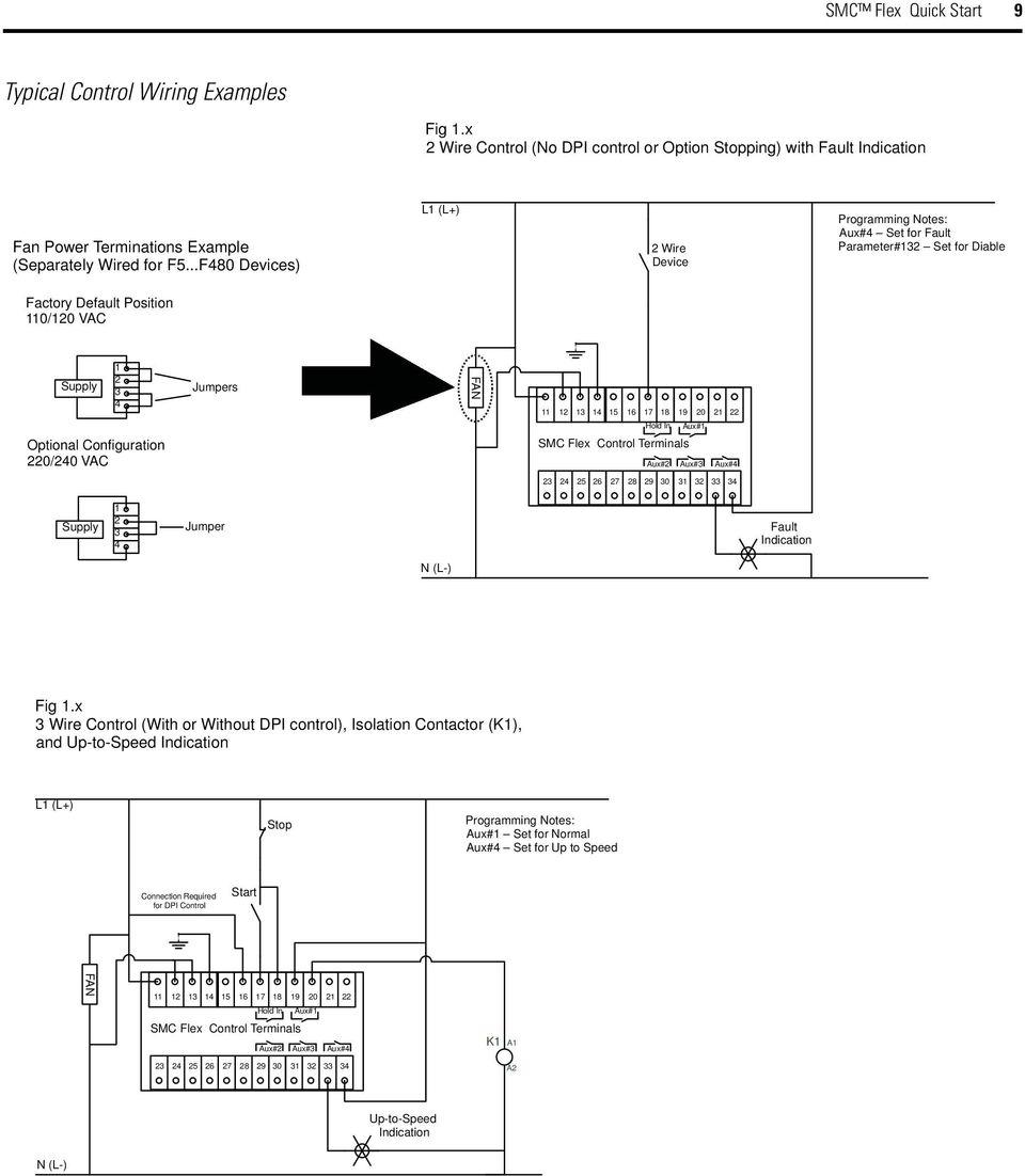 medium resolution of smc flex wiring diagram smc flex quick start bulletin pdfvac smc flex control terminals aux aux aux 6 7 8