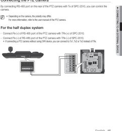 for the half duplex system connect rx of rs 485 port [ 960 x 1049 Pixel ]