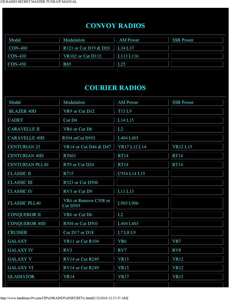 medium resolution of cruiser courier cb radio mic wiring