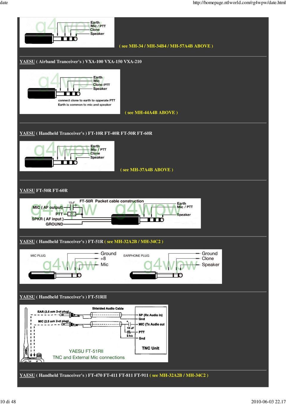 medium resolution of mh 44a4b above yaesu handheld tranceiver s ft 10r ft 40r
