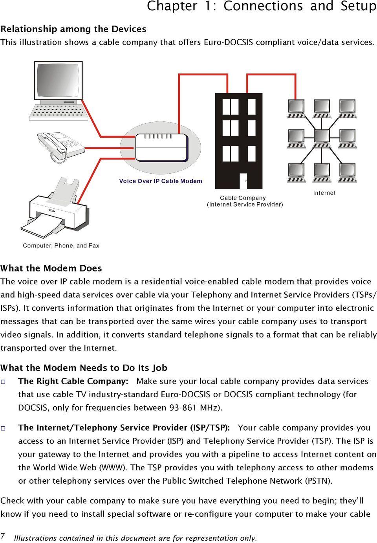 medium resolution of providers tsps isps