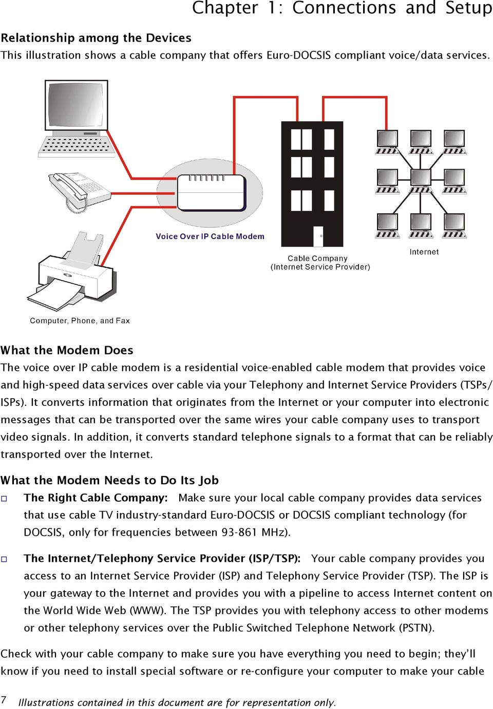 hight resolution of providers tsps isps