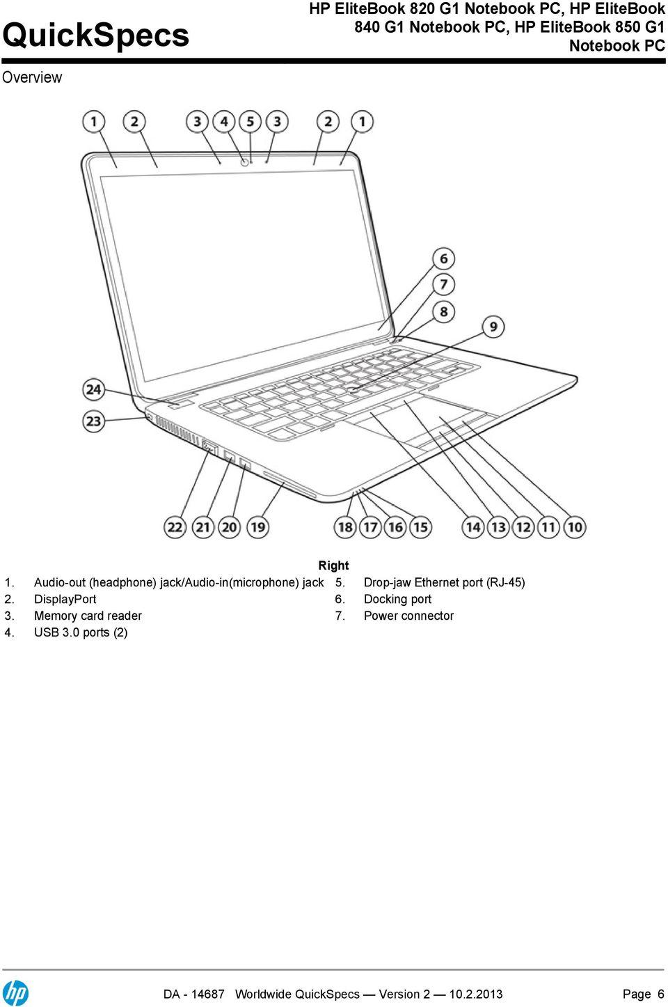 QuickSpecs. HP EliteBook 820 Notebook PC. HP EliteBook 820