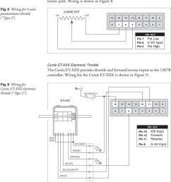pmc motor wiring diagram wiring diagram forward pmc motor wiring diagram [ 960 x 1418 Pixel ]