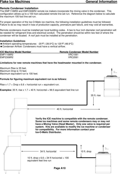 small resolution of for proper operation of the ice o matic ice machine the following installation