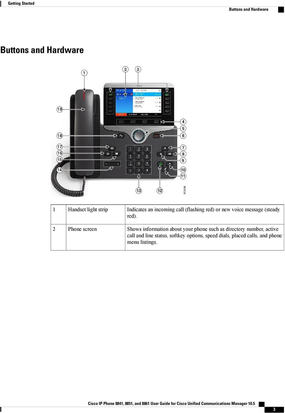 Cisco IP Phone 8841, 8851, and 8861 User Guide for Cisco