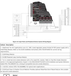 2 vdc battery load shed refer to the d9412gv4 d7412gv4 approved applications compliance guide [ 960 x 1405 Pixel ]