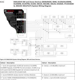 1 d9412gv4 sdi and zonex devices b420 b426 b450 d1255 d1255rb 16 16 en diagrams control  [ 960 x 1405 Pixel ]