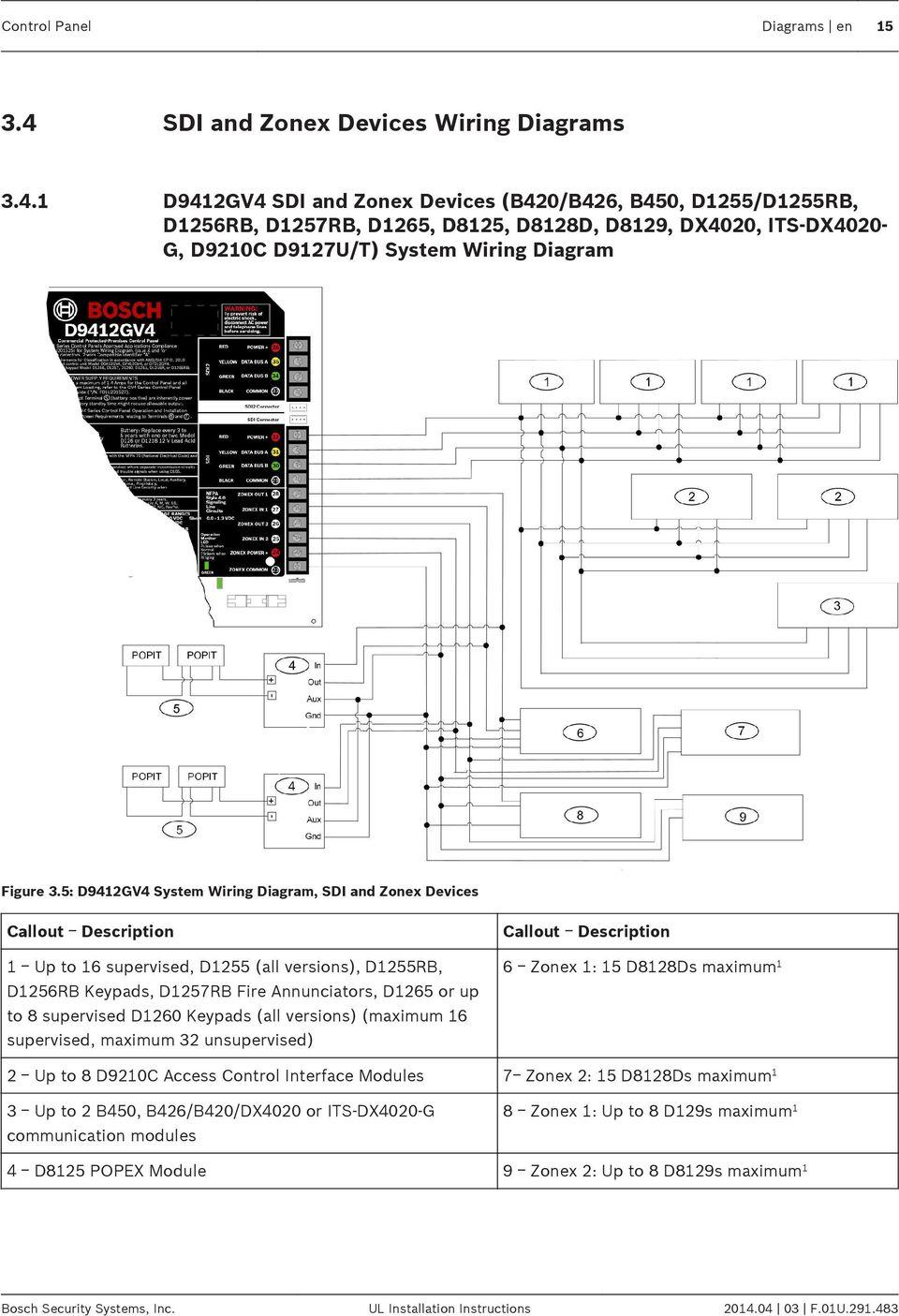 medium resolution of 1 d9412gv4 sdi and zonex devices b420 b426 b450 d1255 d1255rb 16 16 en diagrams control