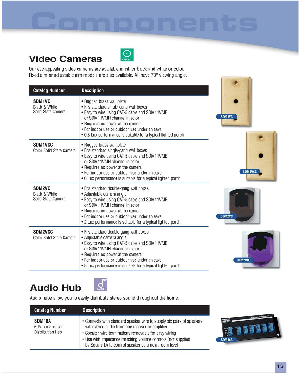 hight resolution of camera for indoor use or outdoor use under an eave 0