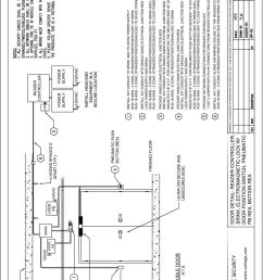14 sms wiring portfolio section 3 mortise lock diagrams wiring details for the reader controller and the srinx reader interface diagram page sms ml1 w1  [ 960 x 1480 Pixel ]