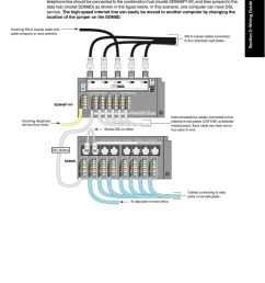 in this scenario one computer can have dsl service the high speed internet 14 wiring guide  [ 960 x 1194 Pixel ]
