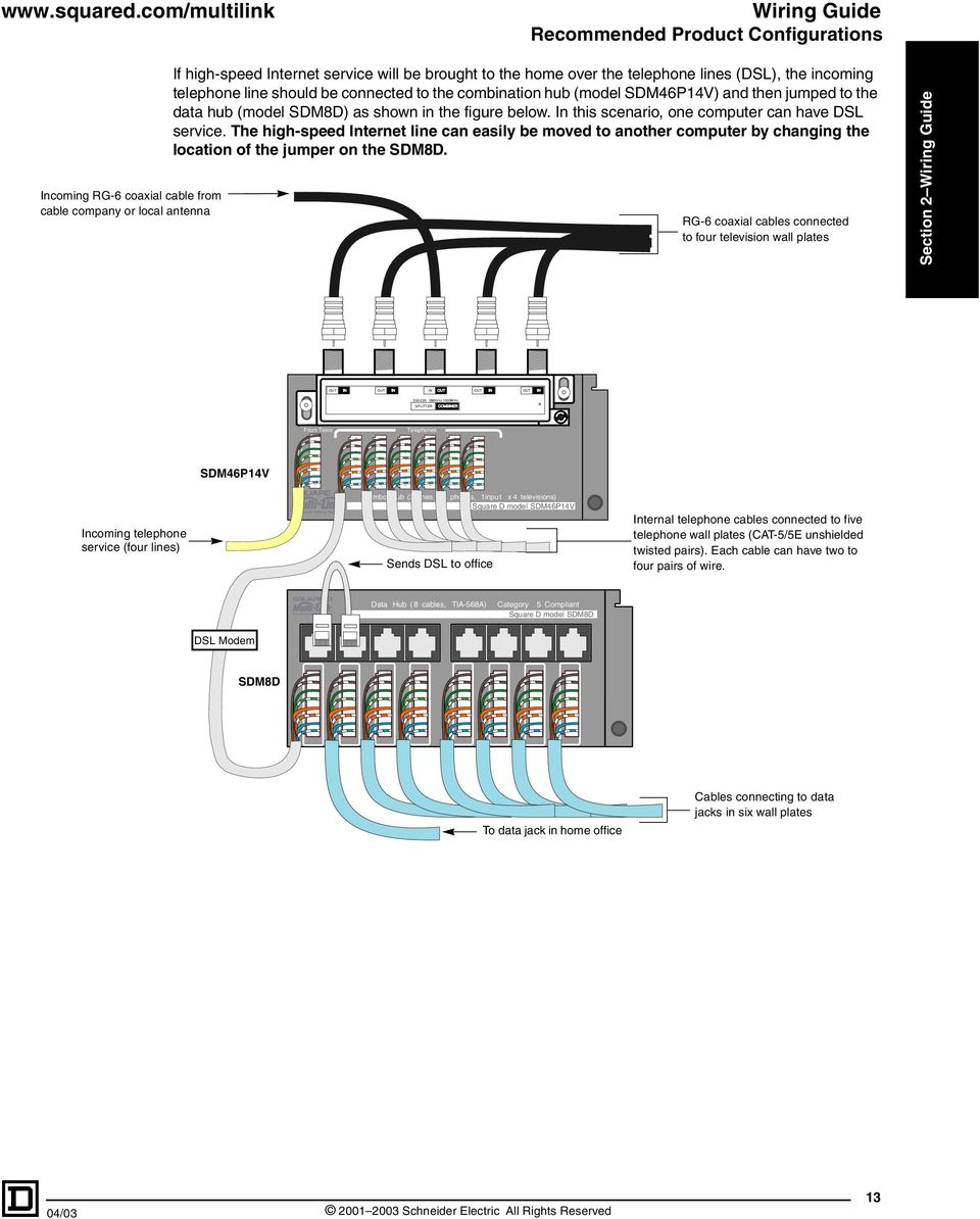 hight resolution of in this scenario one computer can have dsl service the high speed internet 14 wiring guide