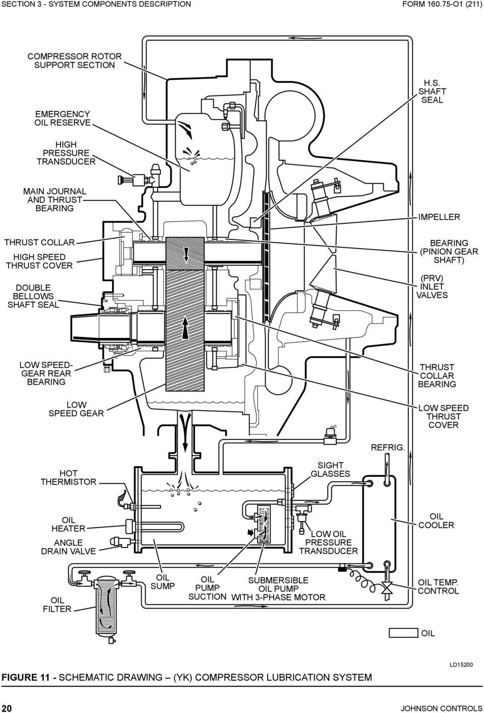 hight resolution of speed gear thrust collar bearing low speed thrust cover refrig