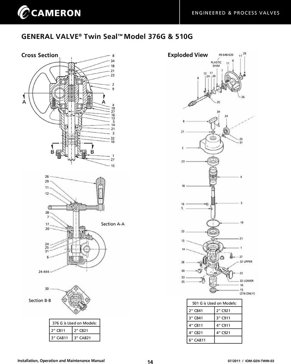ENGINEERED & PROCESS VALVES. Installation, Operation and
