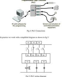 plc wiring diagram 3 fig 4  [ 960 x 1432 Pixel ]