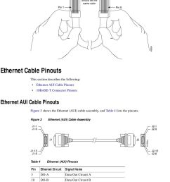 cable assembly and table 4 lists the pinouts  [ 960 x 1351 Pixel ]