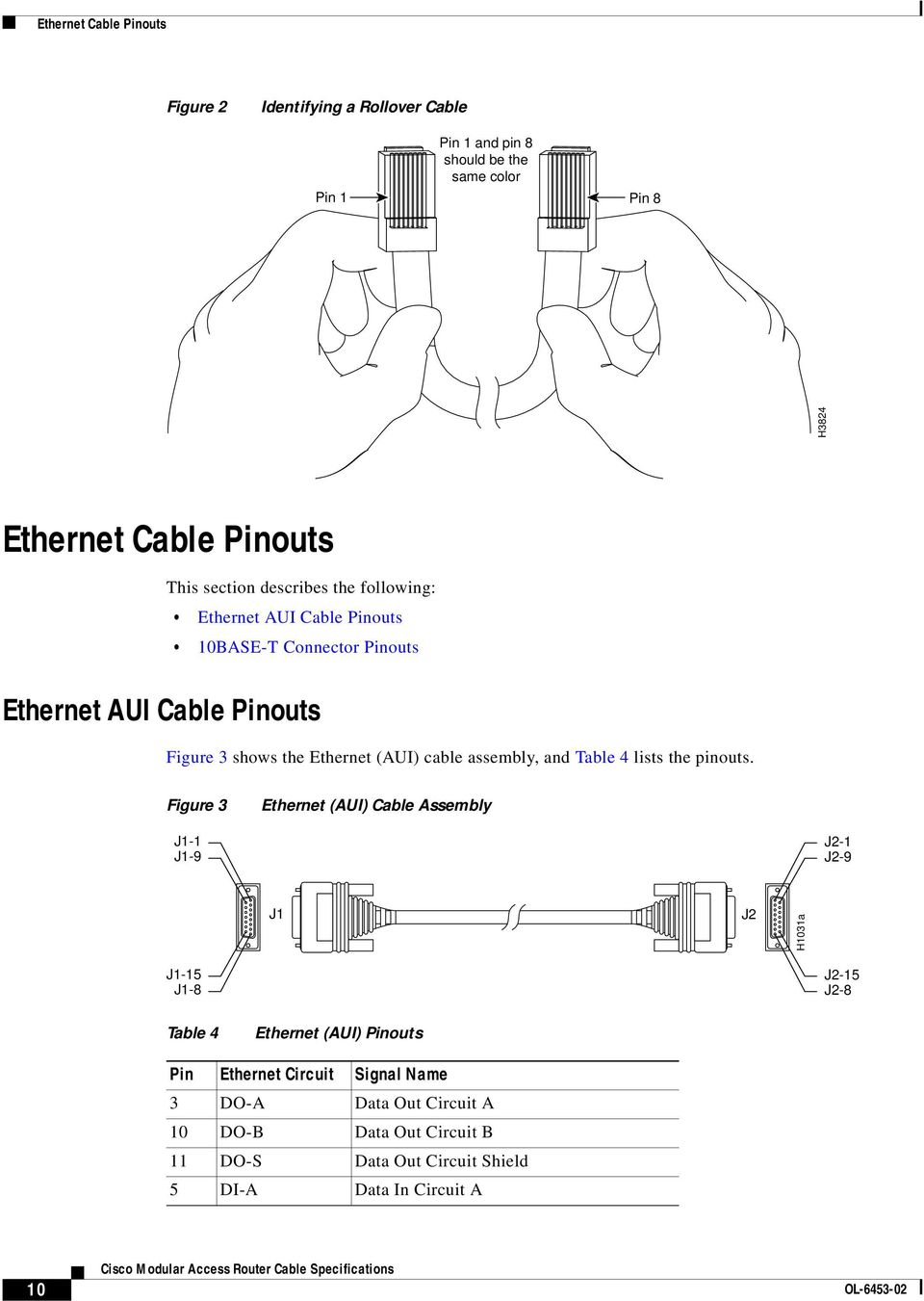 hight resolution of cable assembly and table 4 lists the pinouts