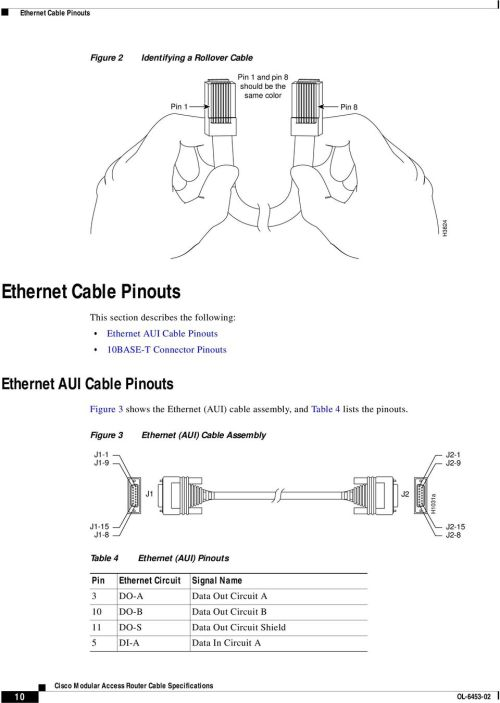 small resolution of cable assembly and table 4 lists the pinouts