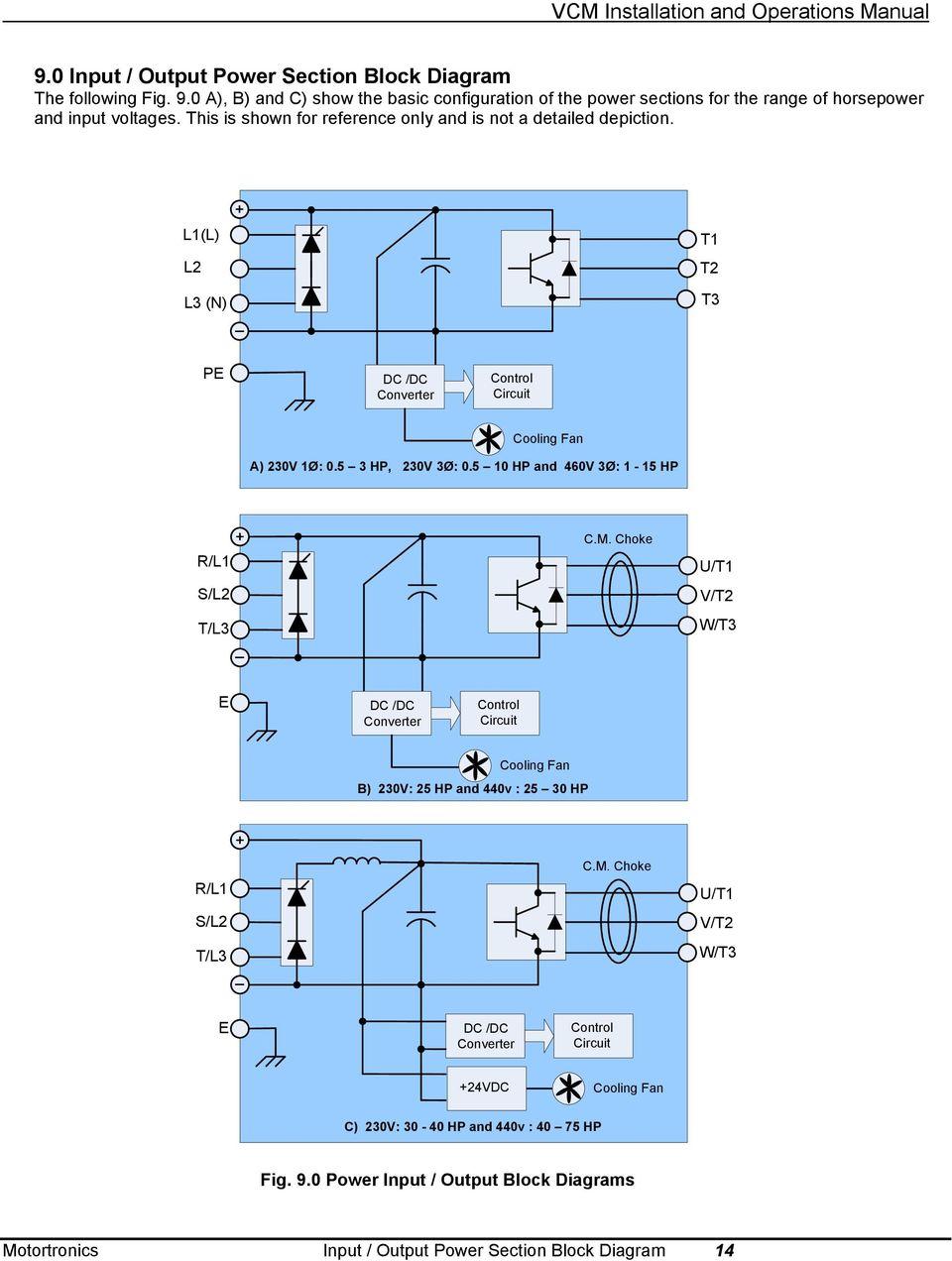 medium resolution of 5 10 hp and 460v 3 1 15 hp r l1 s