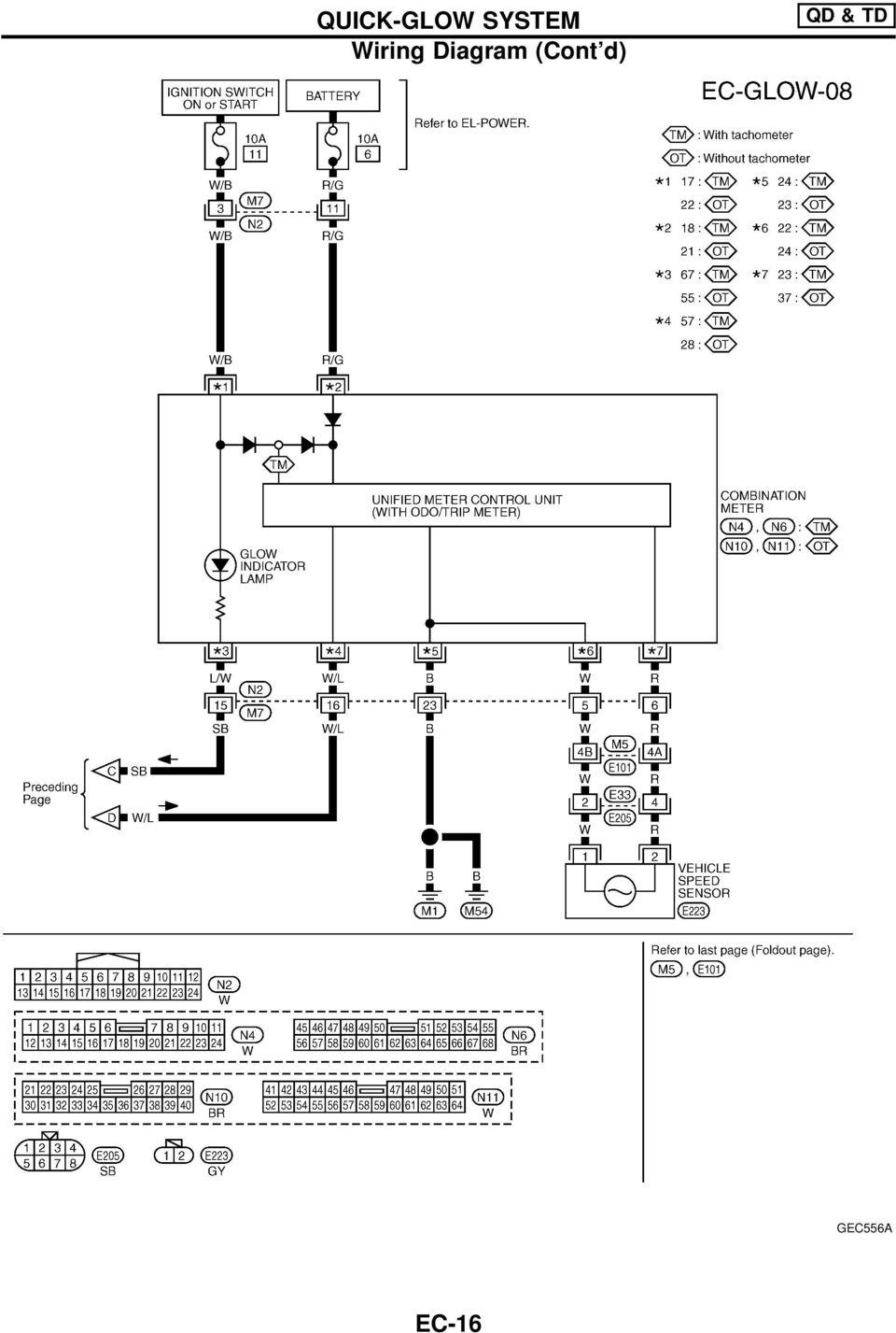 ENGINE CONTROL SYSTEM SECTIONEC CONTENTS EC-1 IDX