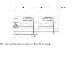 signaler channel e2 terminal block d upper signaler no nc the configuration for [ 960 x 1527 Pixel ]